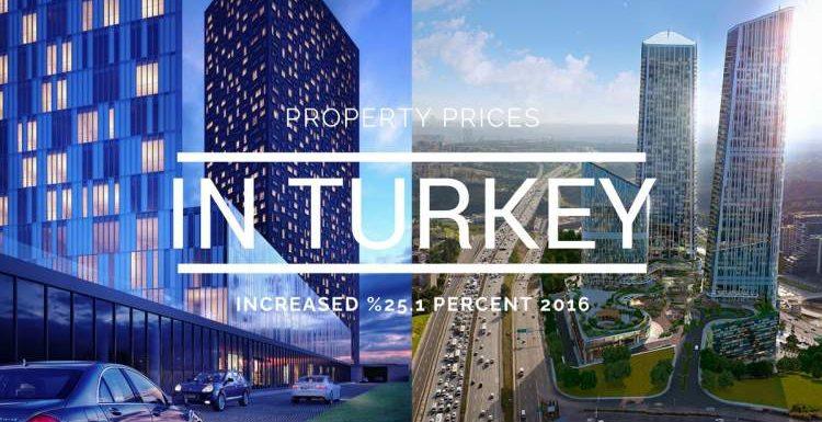 turkish property prices 2016